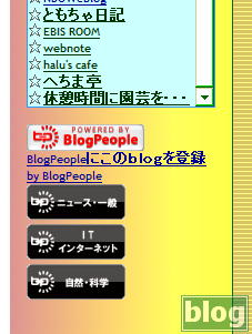 BlogPeopleスペシャルロゴの記念撮影画像