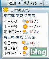 日本の天気予報ガジェット